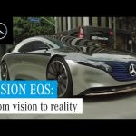 From Vision to Reality – the EQS